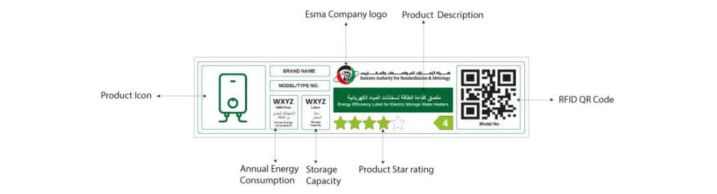 washing machine energy rating